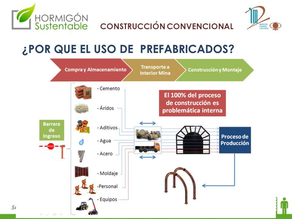 CONSTRUCCIÓN CONVENCIONAL