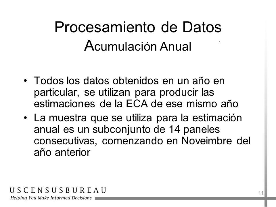 Procesamiento de Datos Acumulación Anual