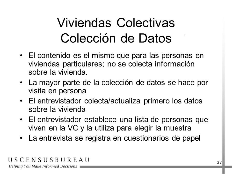 Viviendas Colectivas Colección de Datos
