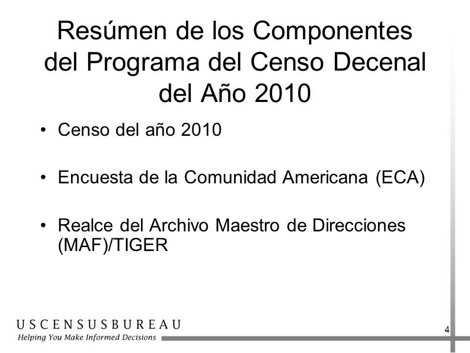 Resúmen de los Componentes del Programa del Censo Decenal del Año 2010