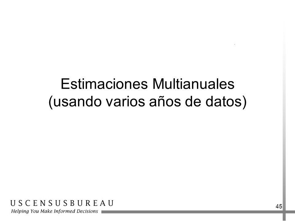 Estimaciones Multianuales (usando varios años de datos)