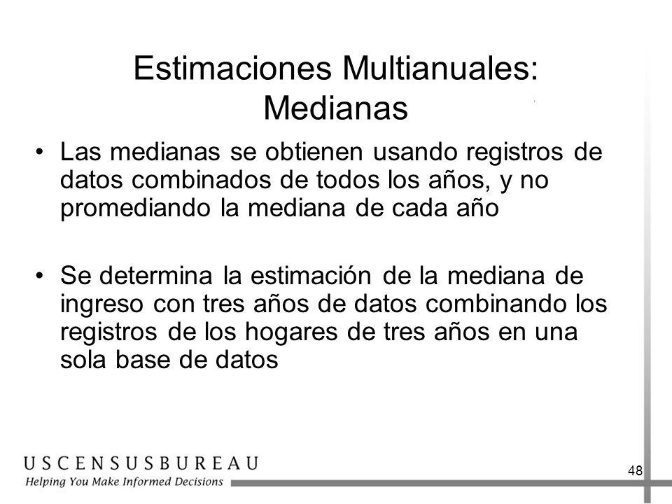 Estimaciones Multianuales: Medianas