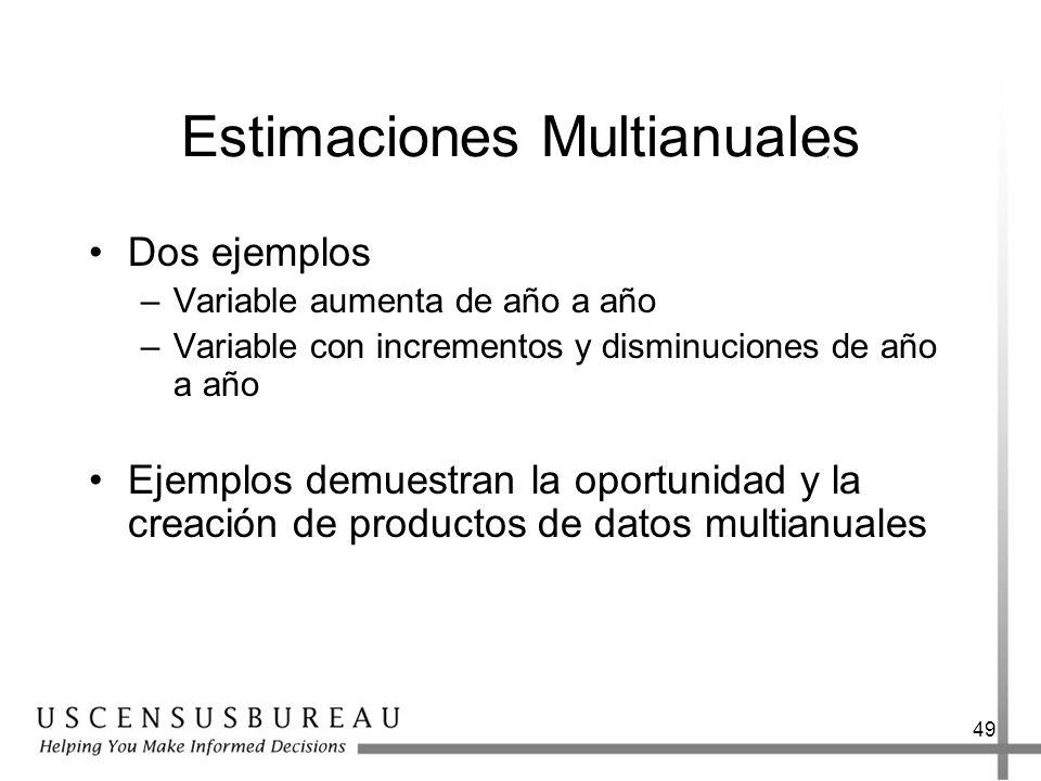 Estimaciones Multianuales