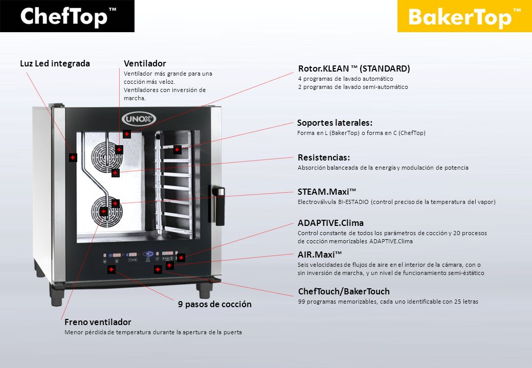 Rotor.KLEAN ™ (STANDARD)