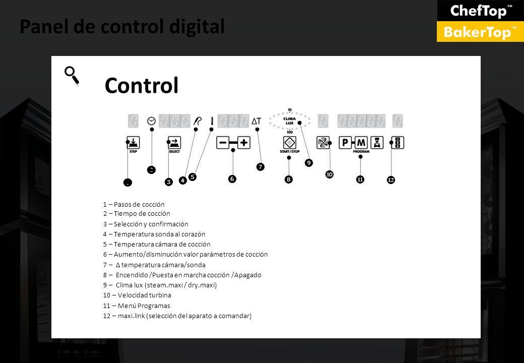 Control Panel de control digital ❾ ❷ ❹ ❺ ❼ ❶ ❸ ❿ ⓬ ❻ ❽ ⓫