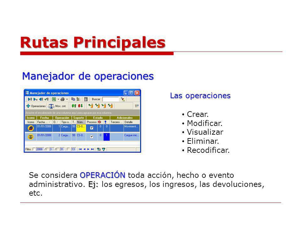 Rutas Principales Manejador de operaciones Las operaciones Crear.