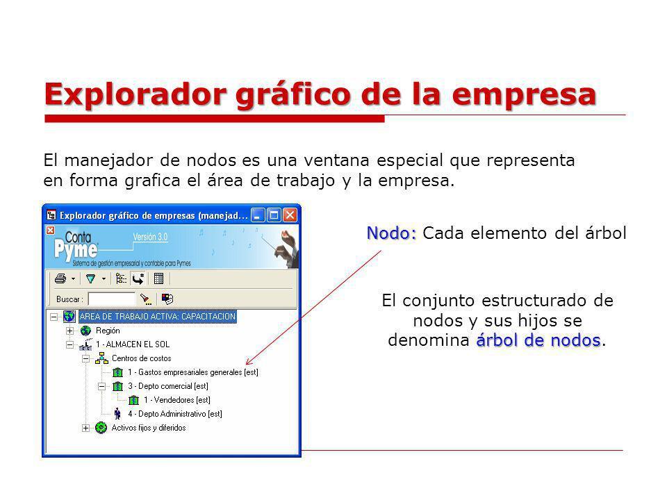 Explorador gráfico de la empresa