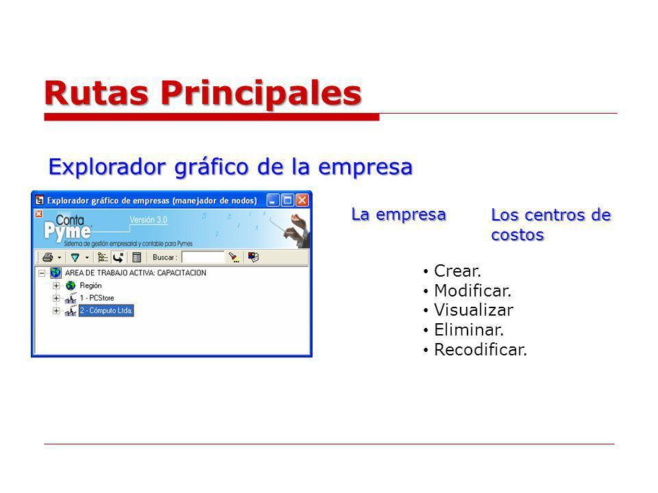 Rutas Principales Explorador gráfico de la empresa La empresa