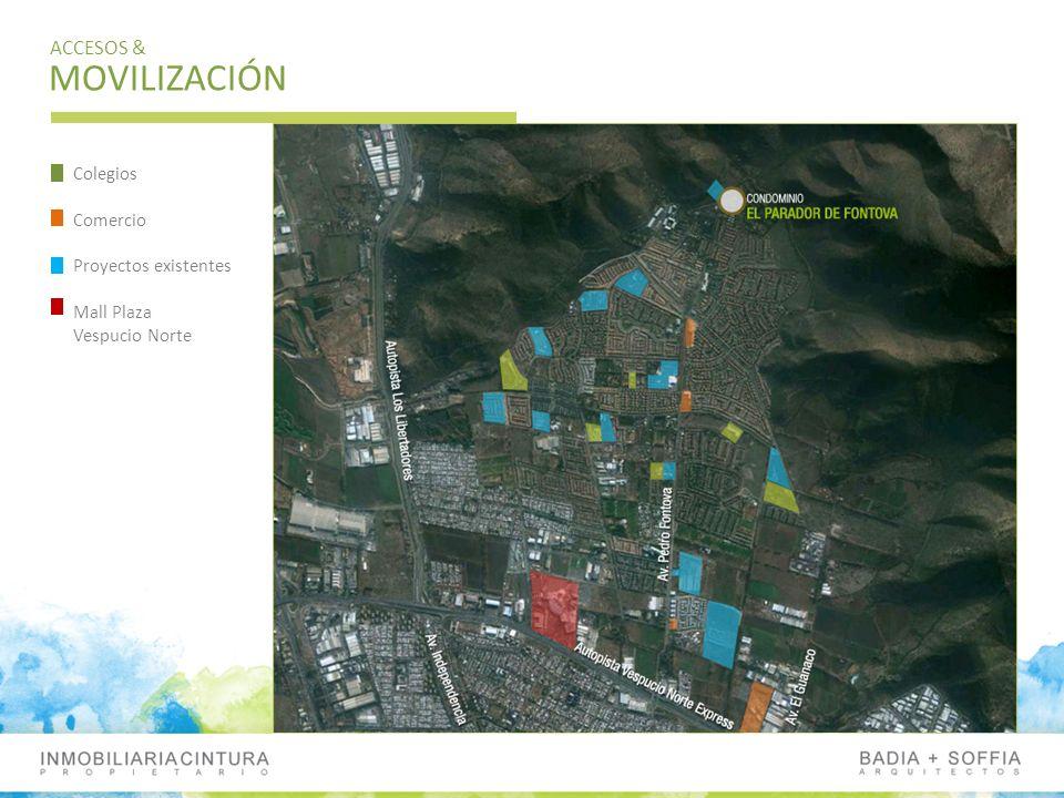MOVILIZACIÓN ACCESOS & Colegios Comercio Proyectos existentes