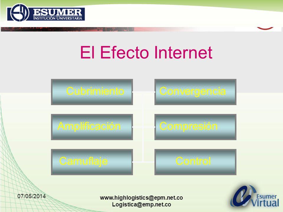 El Efecto Internet Cubrimiento Convergencia Amplificación Compresión