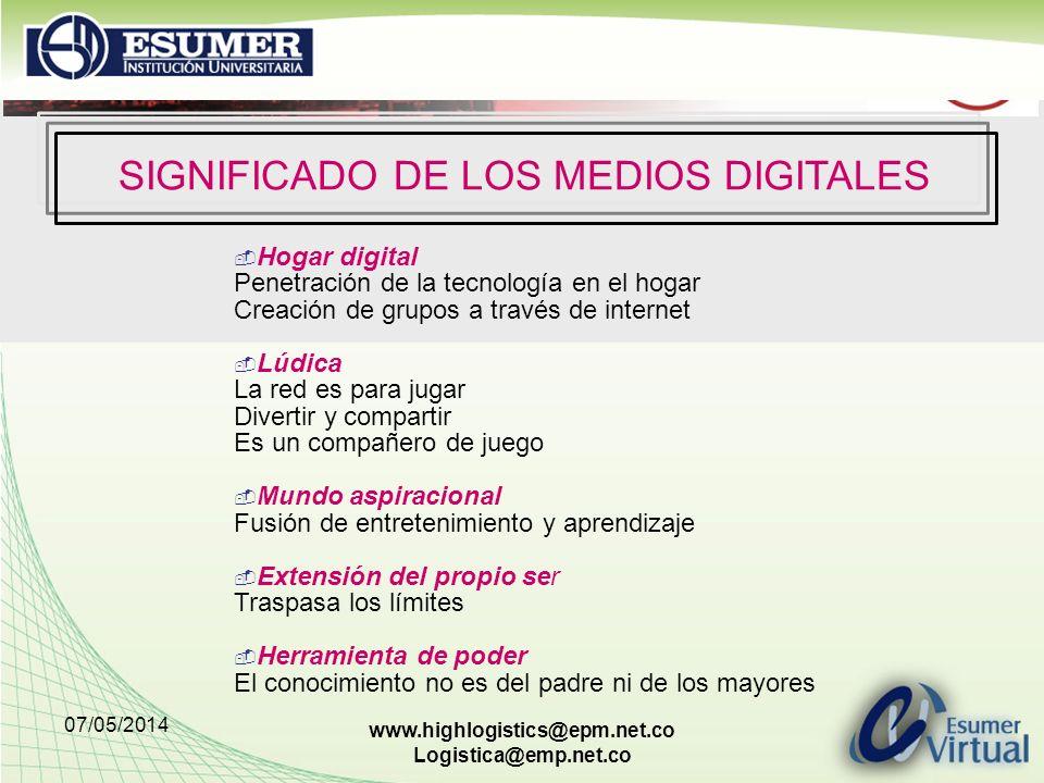 SIGNIFICADO DE LOS MEDIOS DIGITALES