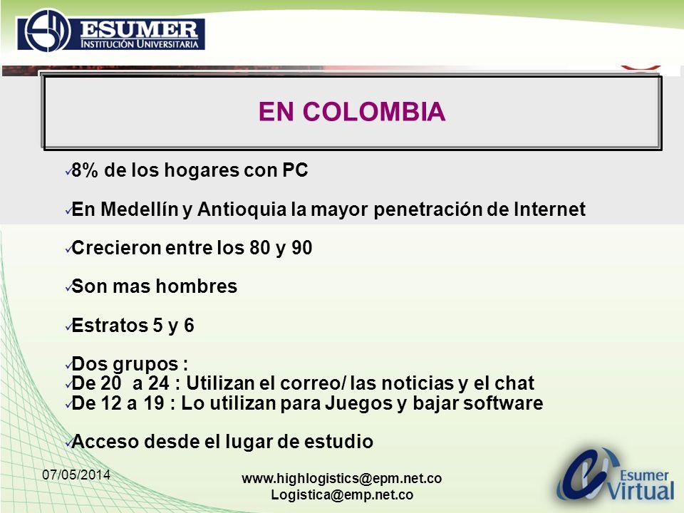 EN COLOMBIA 8% de los hogares con PC