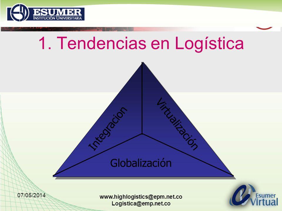 1. Tendencias en Logística