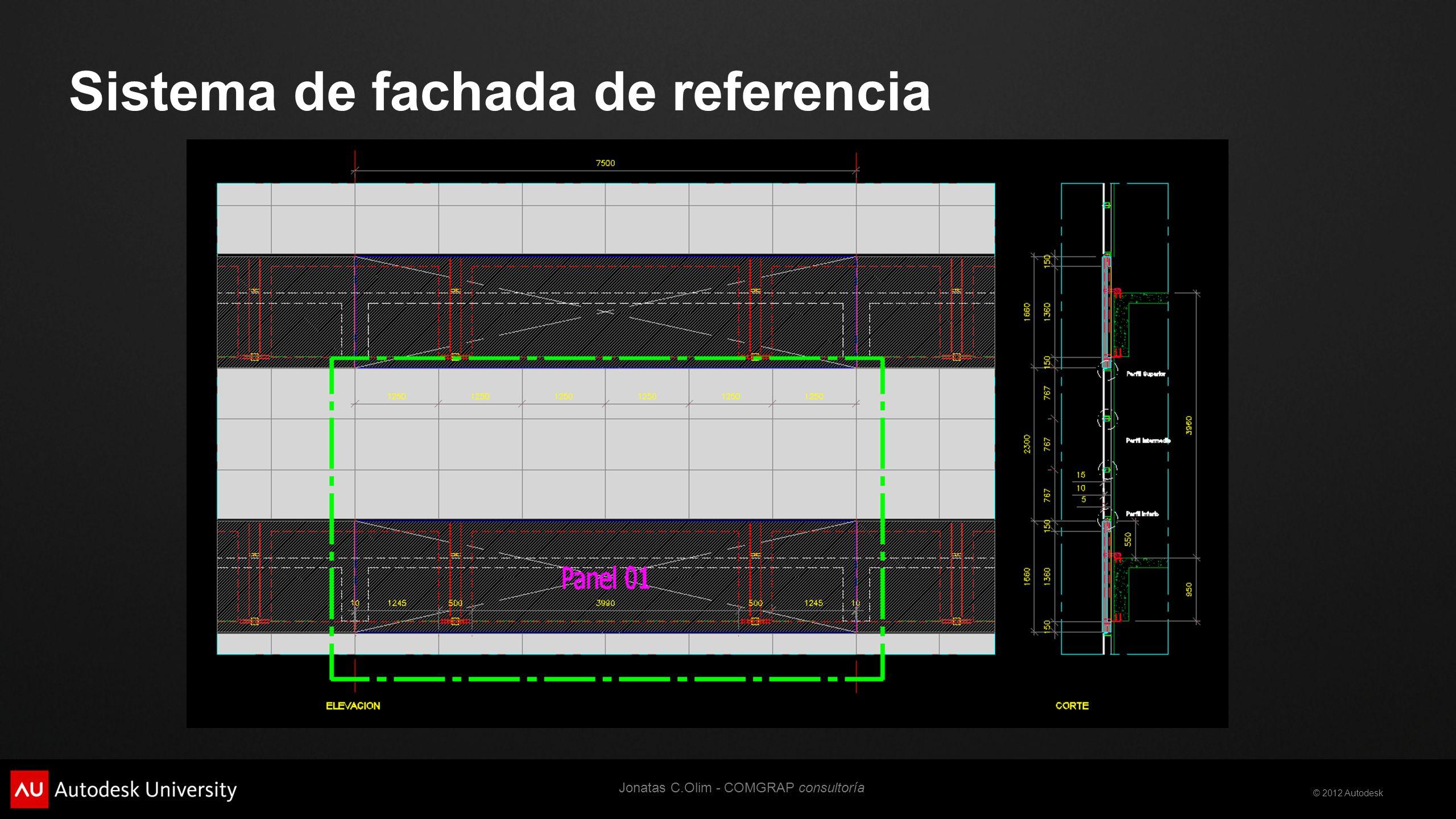 Sistema de fachada de referencia