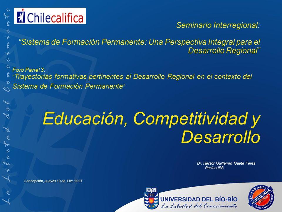 Educación, Competitividad y Desarrollo