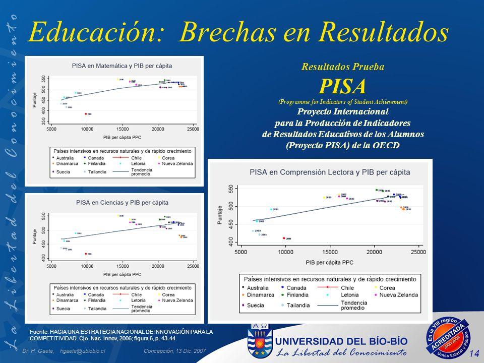 Educación: Brechas en Resultados