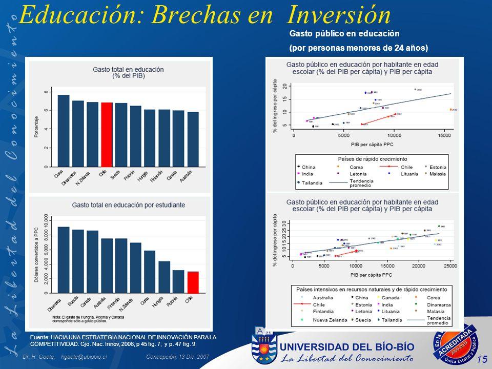 Educación: Brechas en Inversión