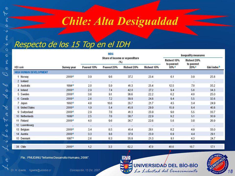 Chile: Alta Desigualdad