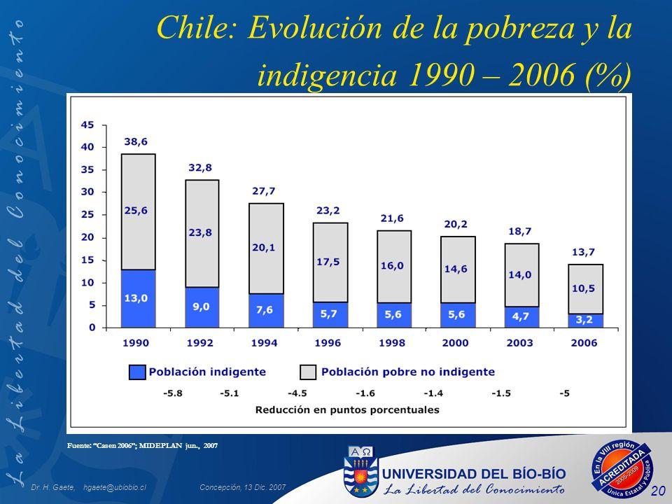Chile: Evolución de la pobreza y la indigencia 1990 – 2006 (%)