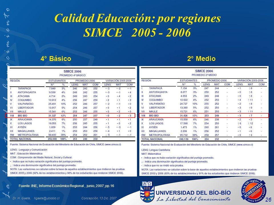 Calidad Educación: por regiones SIMCE 2005 - 2006