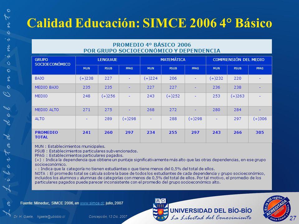 Calidad Educación: SIMCE 2006 4° Básico