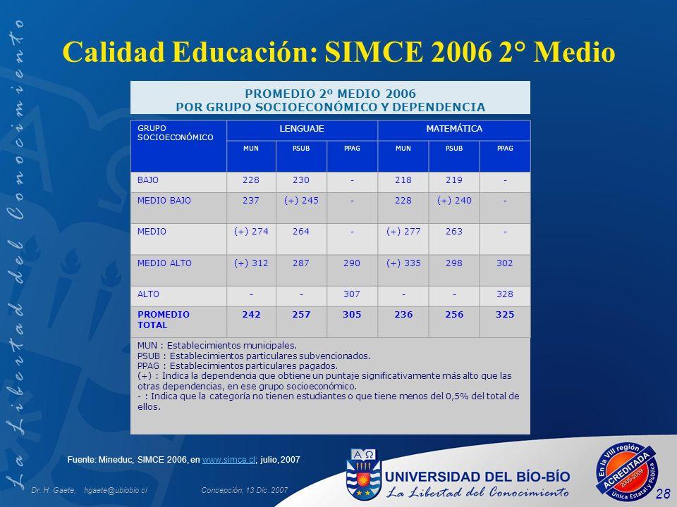 Calidad Educación: SIMCE 2006 2° Medio