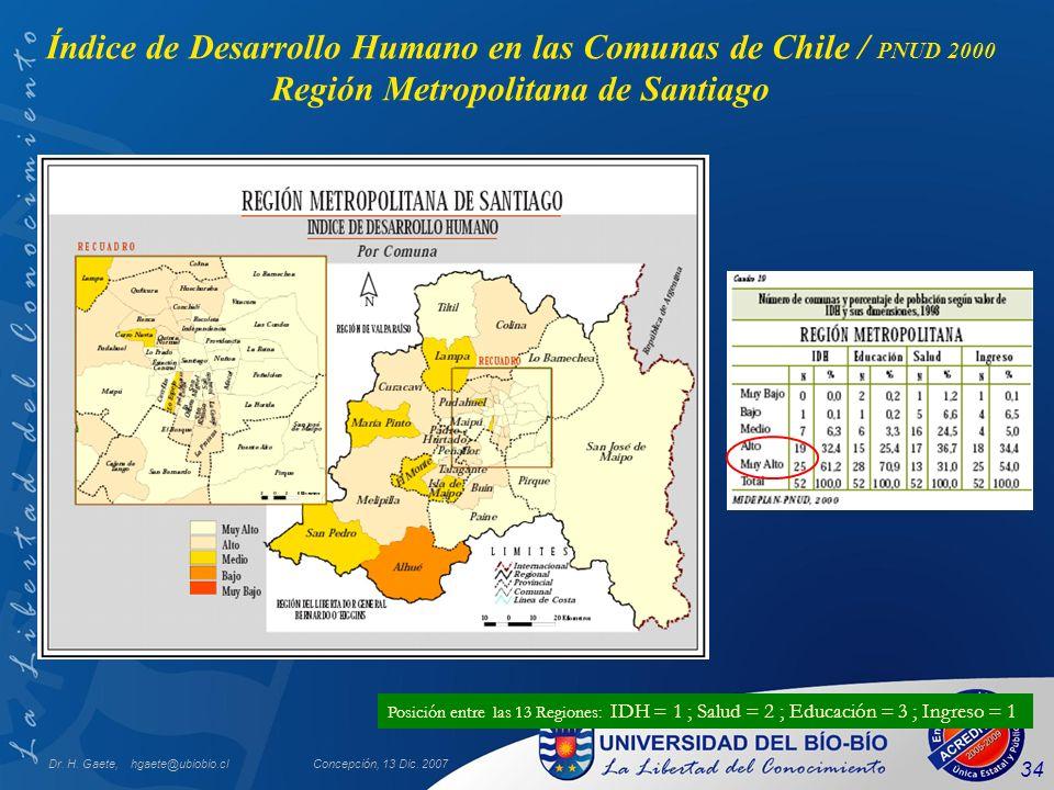 Índice de Desarrollo Humano en las Comunas de Chile / PNUD 2000 Región Metropolitana de Santiago