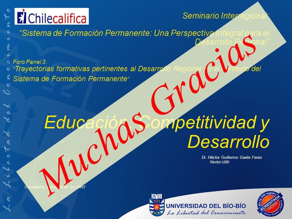 Muchas Gracias Educación, Competitividad y Desarrollo