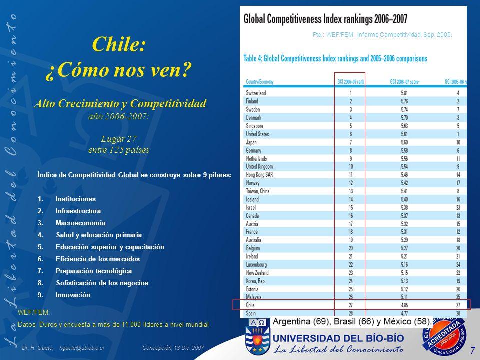 Fte.: WEF/FEM, Informe Competitividad, Sep. 2006.