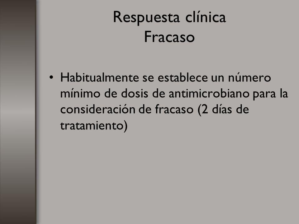 Respuesta clínica Fracaso
