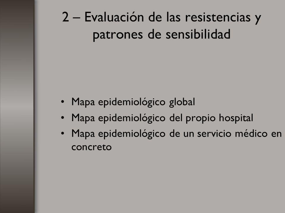 2 – Evaluación de las resistencias y patrones de sensibilidad