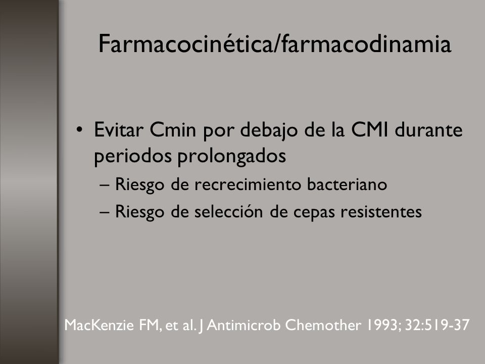 Farmacocinética/farmacodinamia