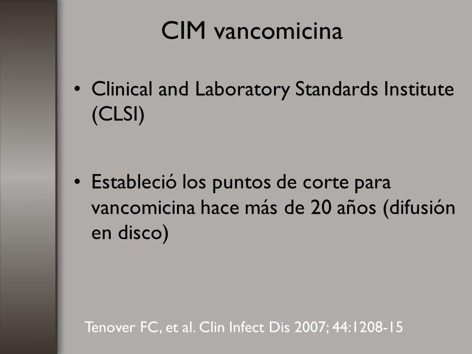 Tenover FC, et al. Clin Infect Dis 2007; 44:1208-15