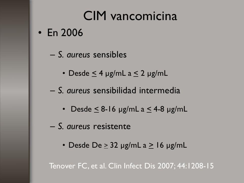 CIM vancomicina En 2006 S. aureus sensibles