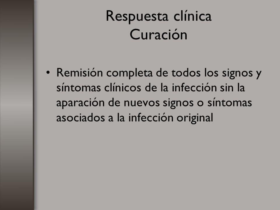Respuesta clínica Curación