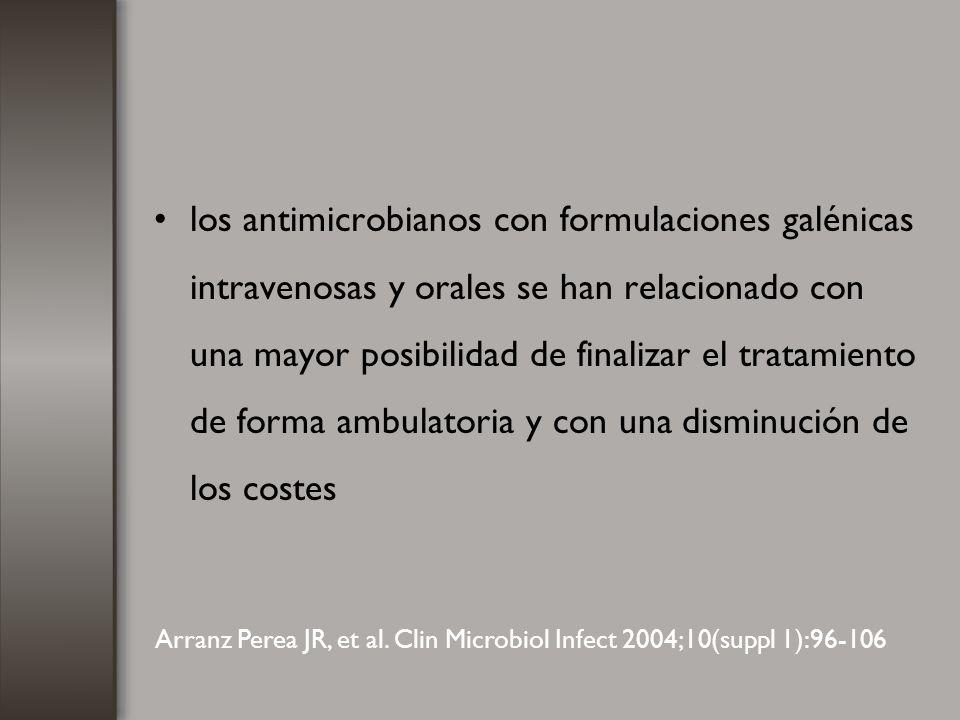 los antimicrobianos con formulaciones galénicas intravenosas y orales se han relacionado con una mayor posibilidad de finalizar el tratamiento de forma ambulatoria y con una disminución de los costes