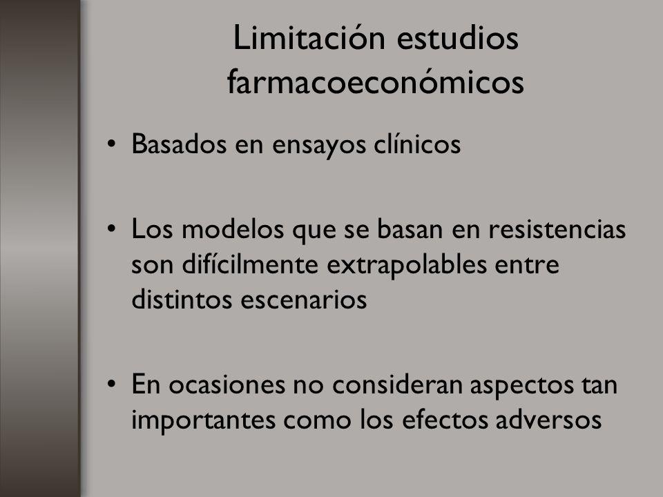 Limitación estudios farmacoeconómicos