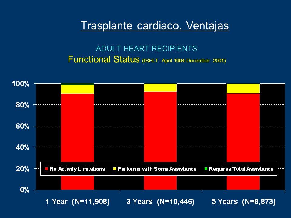 Trasplante cardiaco. Ventajas