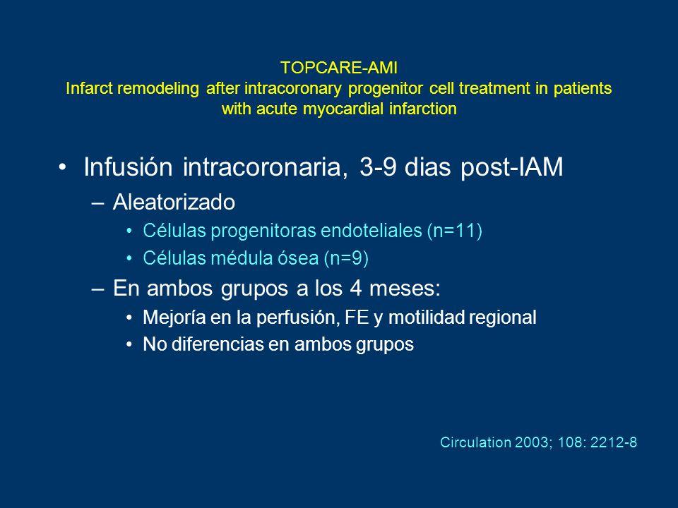 Infusión intracoronaria, 3-9 dias post-IAM