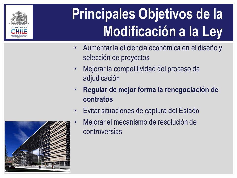 Principales Objetivos de la Modificación a la Ley