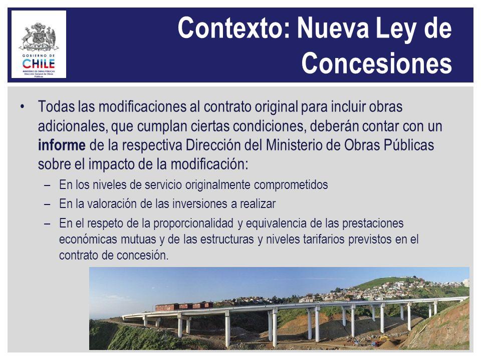 Contexto: Nueva Ley de Concesiones