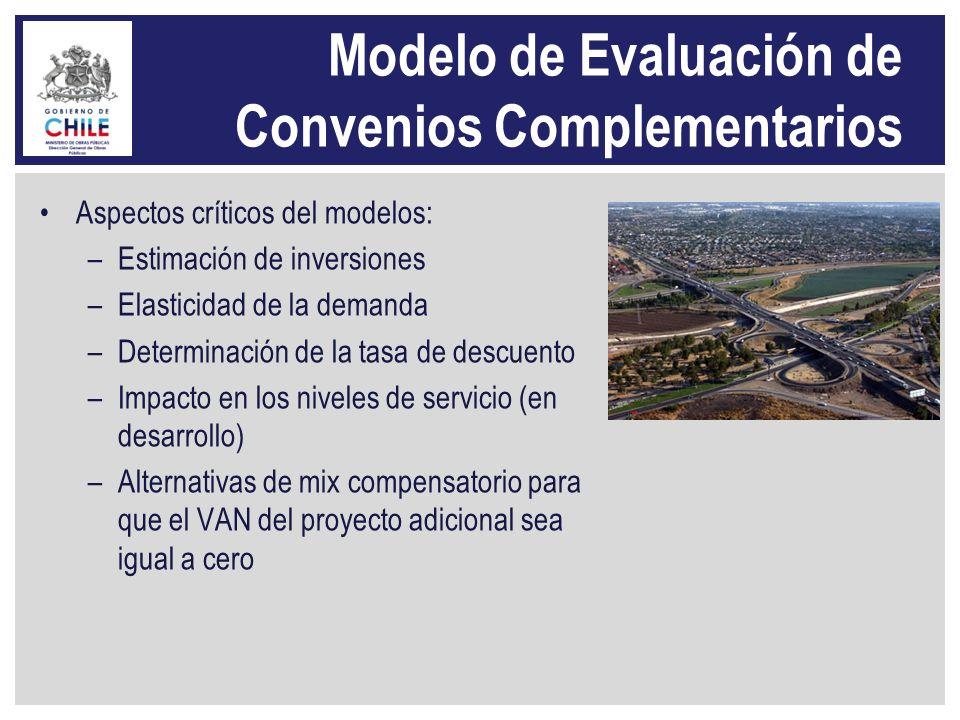 Modelo de Evaluación de Convenios Complementarios