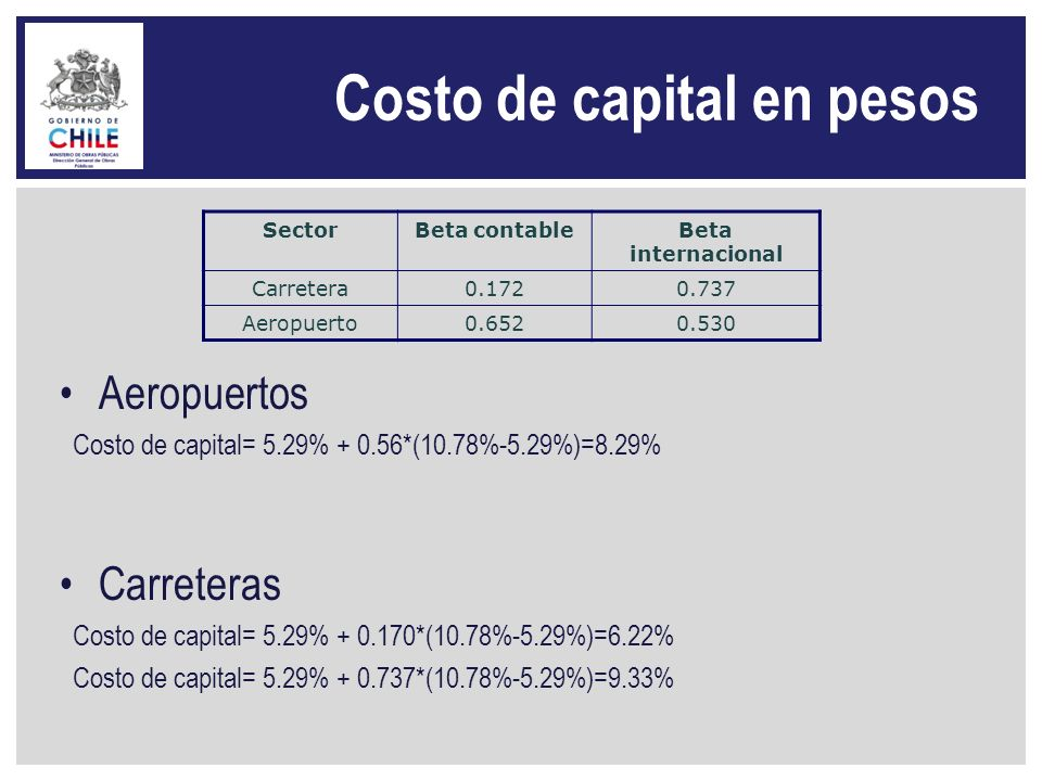 Costo de capital en pesos