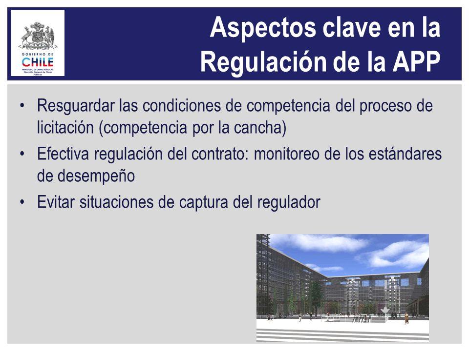 Aspectos clave en la Regulación de la APP