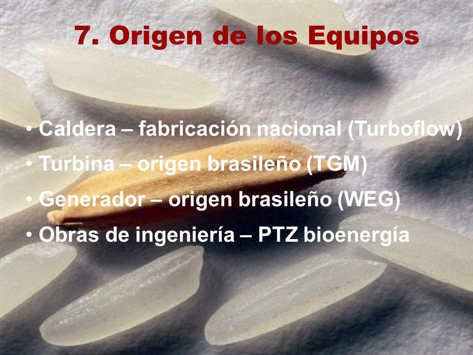 7. Origen de los Equipos Caldera – fabricación nacional (Turboflow)