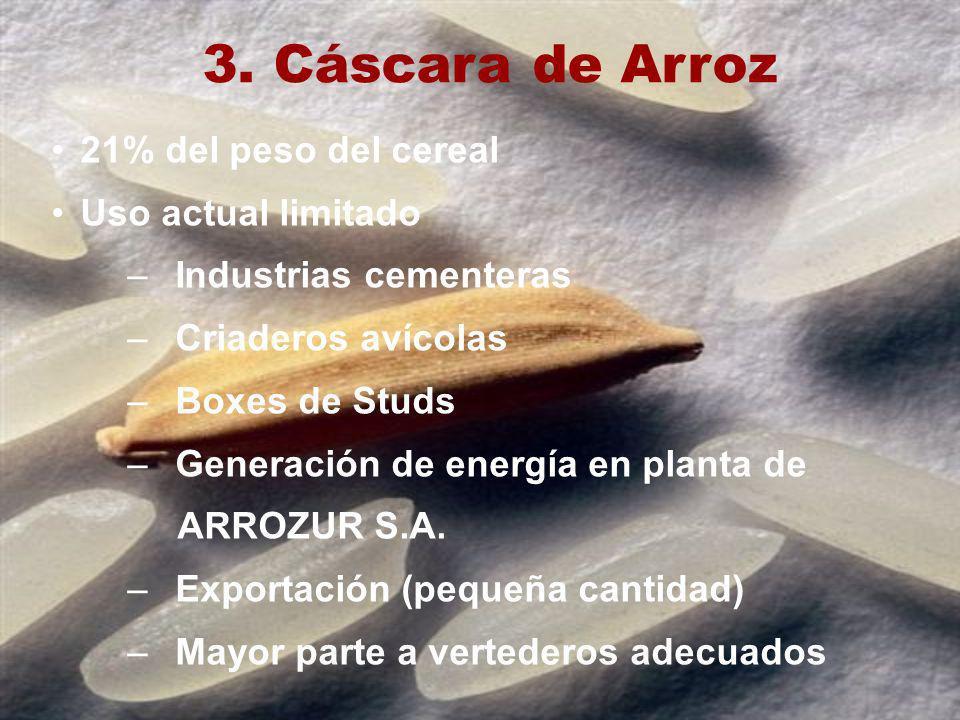 3. Cáscara de Arroz 21% del peso del cereal Uso actual limitado