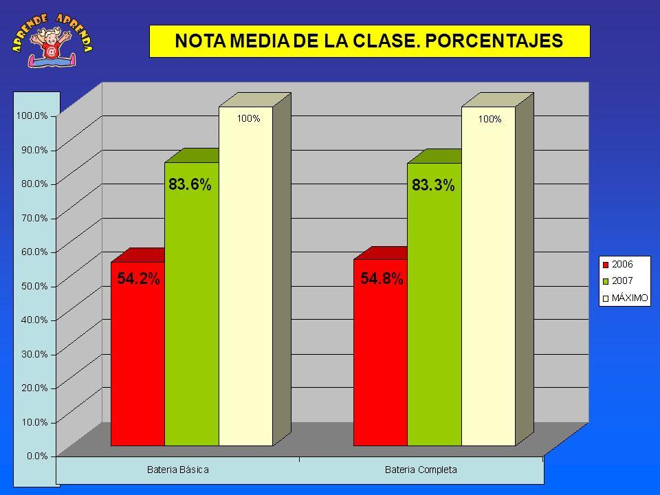 NOTA MEDIA DE LA CLASE. PORCENTAJES