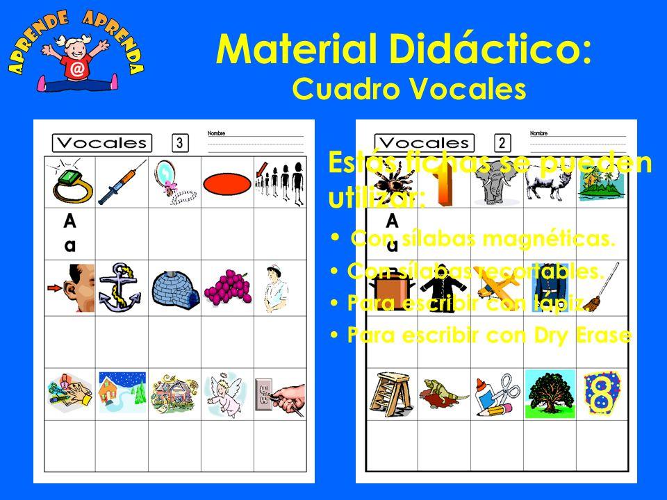 Material Didáctico: aprende aprenda Cuadro Vocales