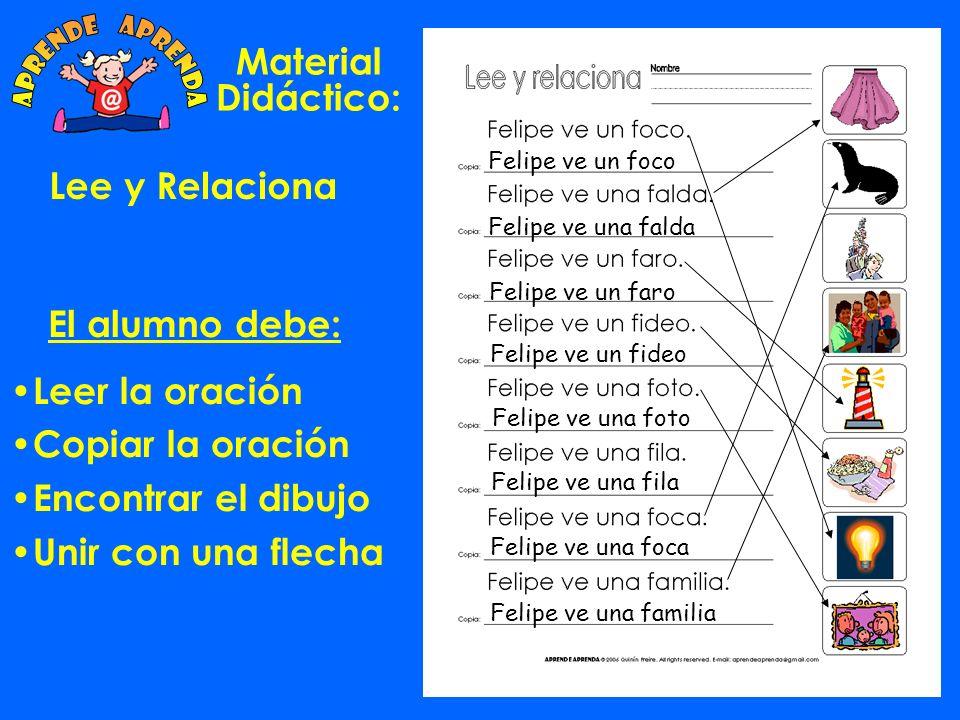 aprende aprenda Material Didáctico: Lee y Relaciona El alumno debe: