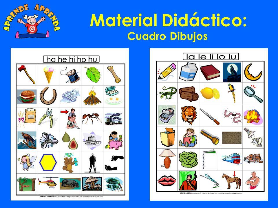 aprende aprenda Material Didáctico: Cuadro Dibujos